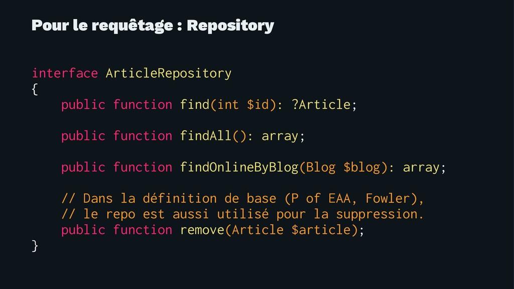 Pour le requêtage : Repository interface Articl...