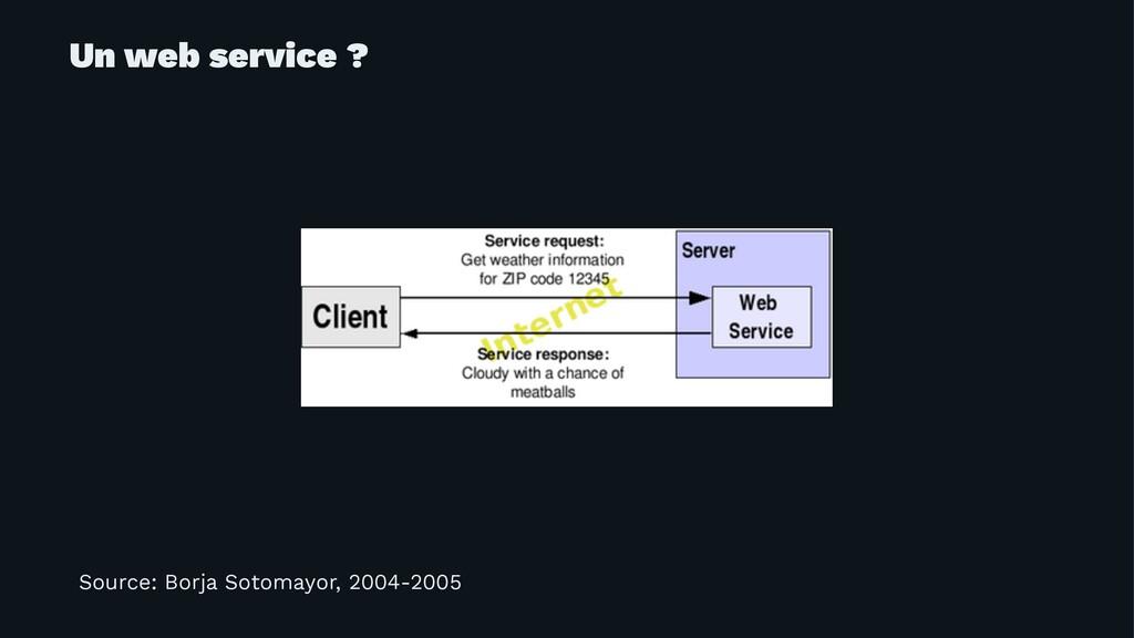 Un web service ? Source: Borja Sotomayor, 2004-...