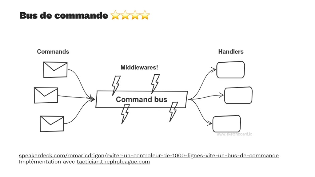Bus de commande ⭐⭐⭐⭐ speakerdeck.com/romaricdri...