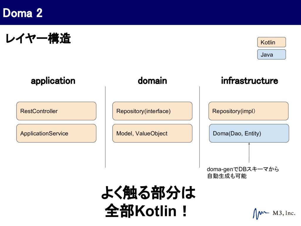 レイヤー構造 application domain infrastructure RestCo...