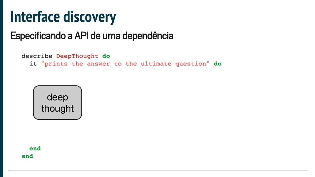 Interface discovery Especificando a API de uma ...