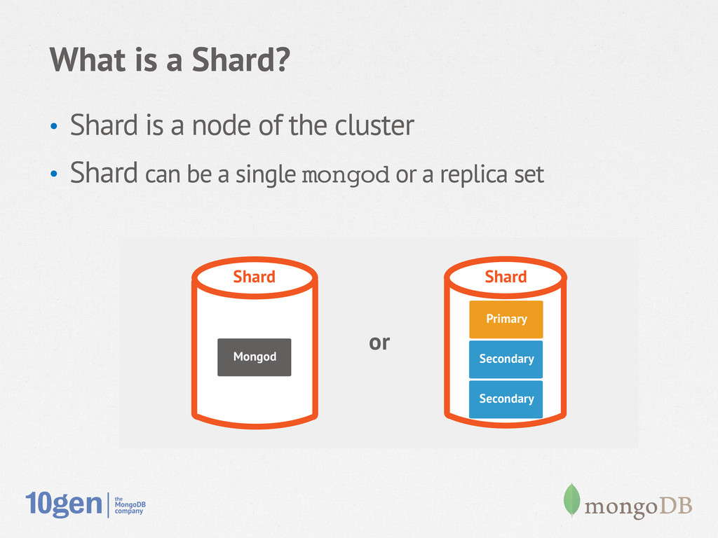 What is a Shard? • Shard is a node of the clus...
