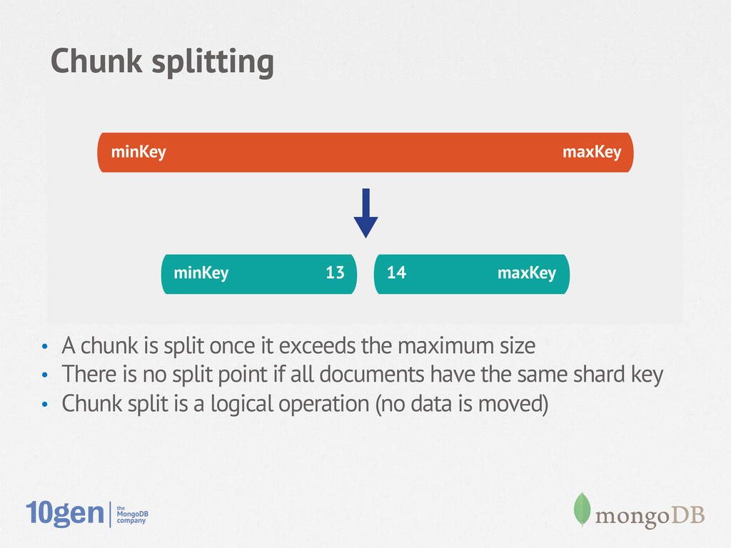 Chunk splitting • A chunk is split once it exc...