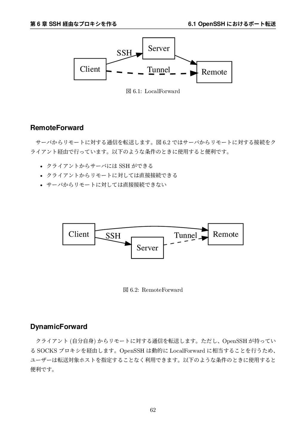 第 6 章 SSH 経由なプロキシを作る 6.1 OpenSSH におけるポート転送 Clie...