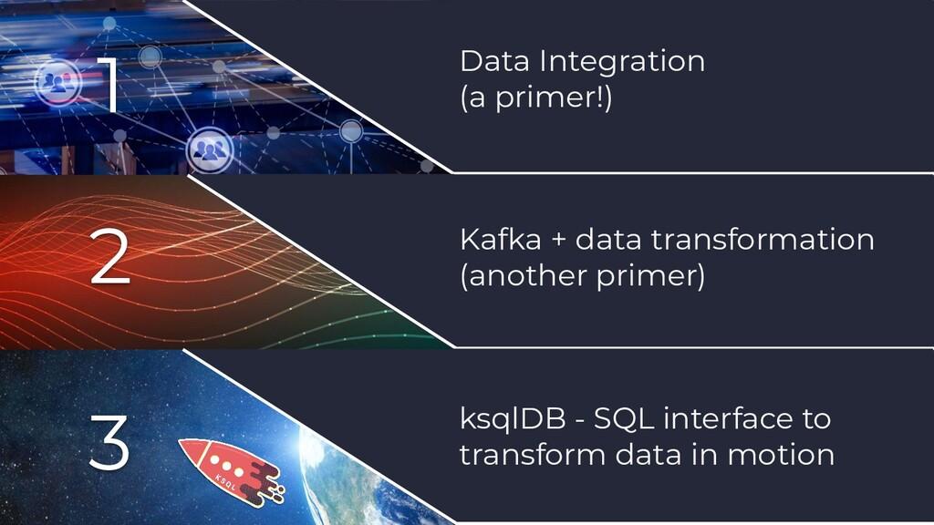 1 2 3 Data Integration (a primer!) Kafka + data...