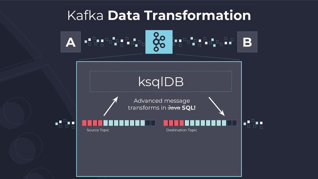 Kafka Data Transformation A B ksqlDB Advanced m...