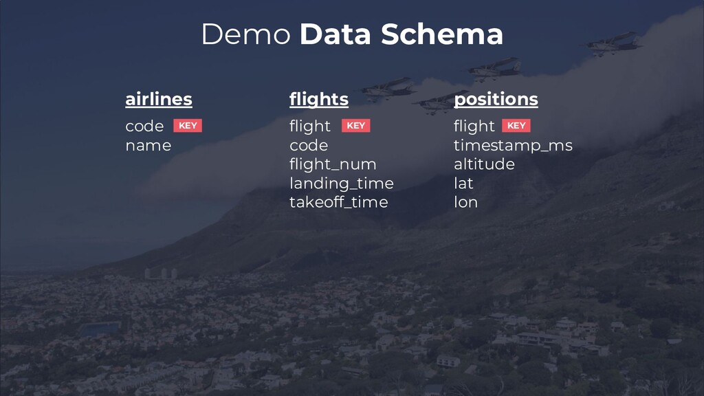 Demo Data Schema flights airlines positions code...