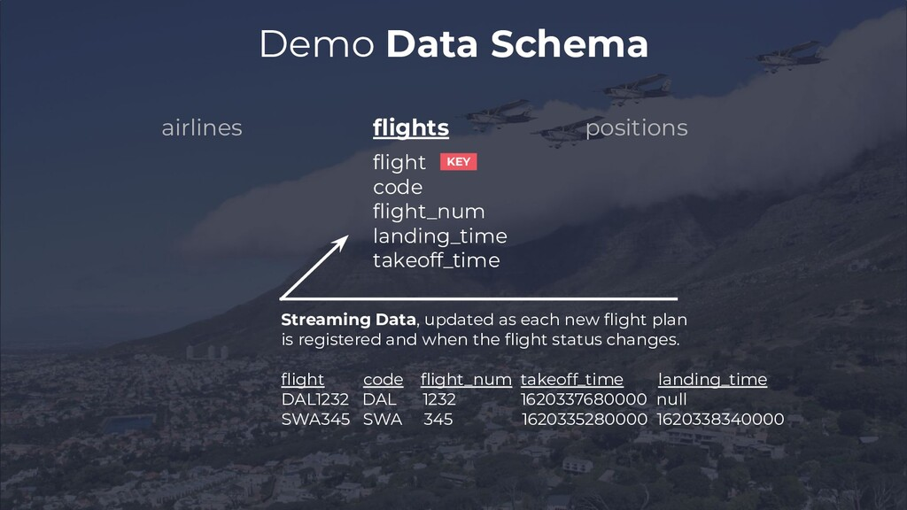 flights airlines positions Streaming Data, updat...