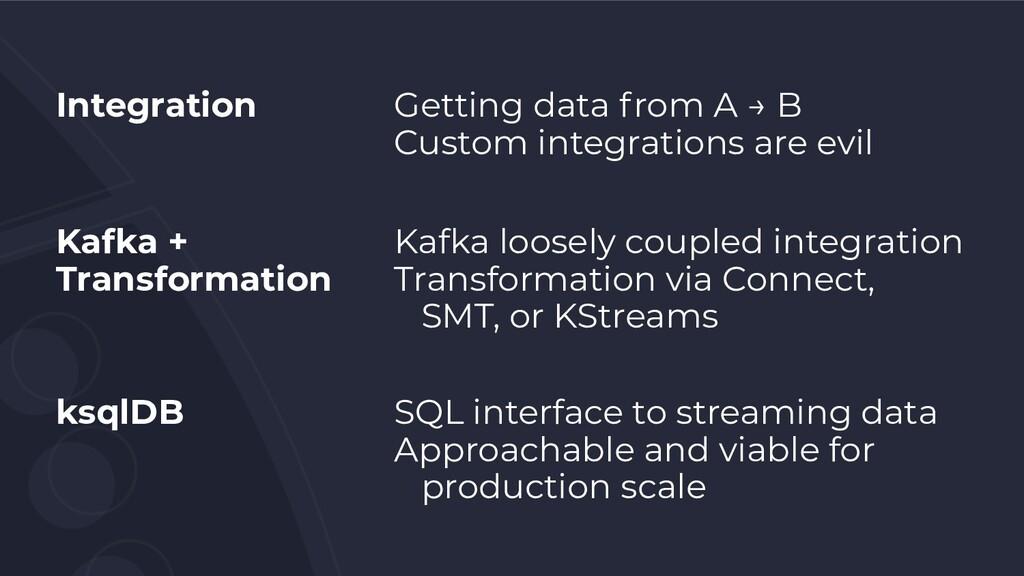 Integration Getting data from A → B Custom inte...