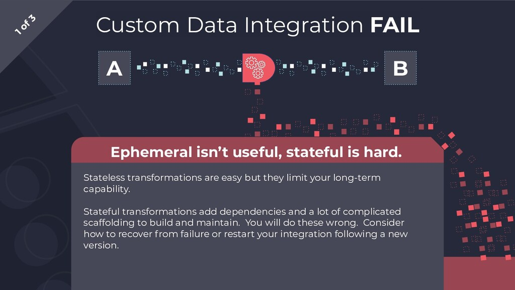 Stateless transformations are easy but they lim...
