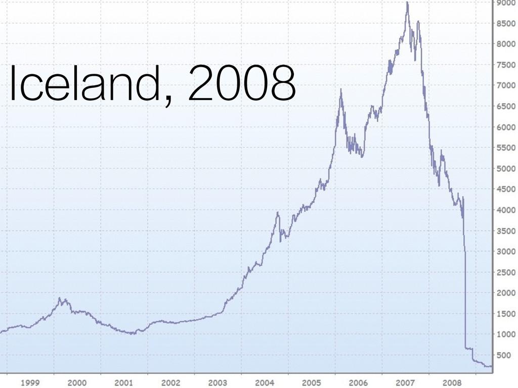 Iceland, 2008
