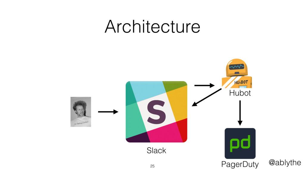 @ablythe Slack Hubot PagerDuty Architecture 25
