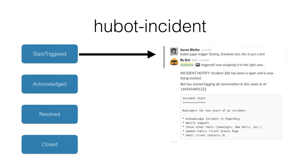 hubot-incident Start/Triggered Acknowledged Res...