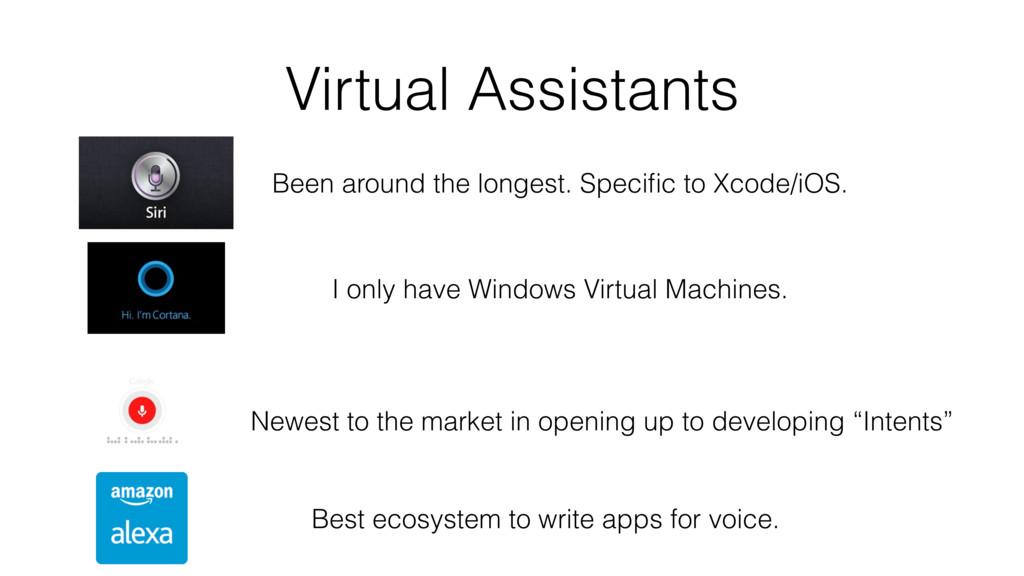 Virtual Assistants Been around the longest. Spe...