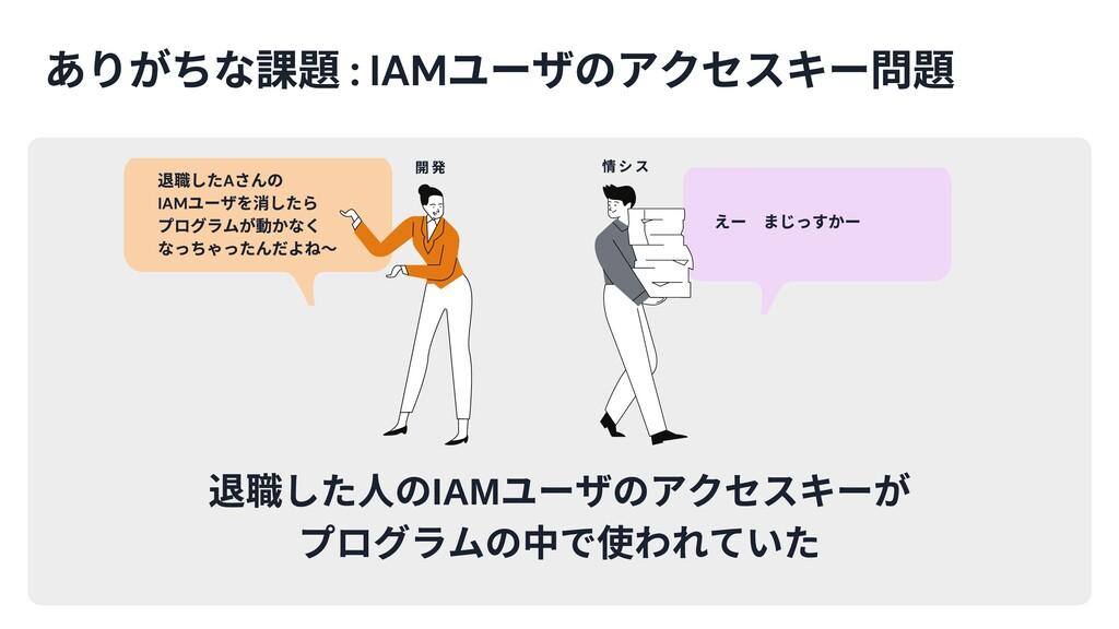 した のIAM ユーザのアクセスキーが プログラムの中で使われていた ありがちな 題 : IA...