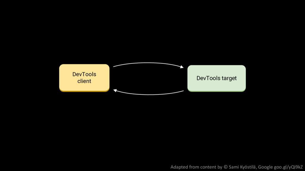 Headless API Embedding app DevTools target DevT...