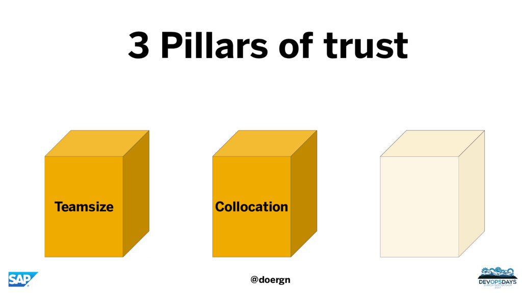 Teamsize Collocation 3 Pillars of trust @doergn
