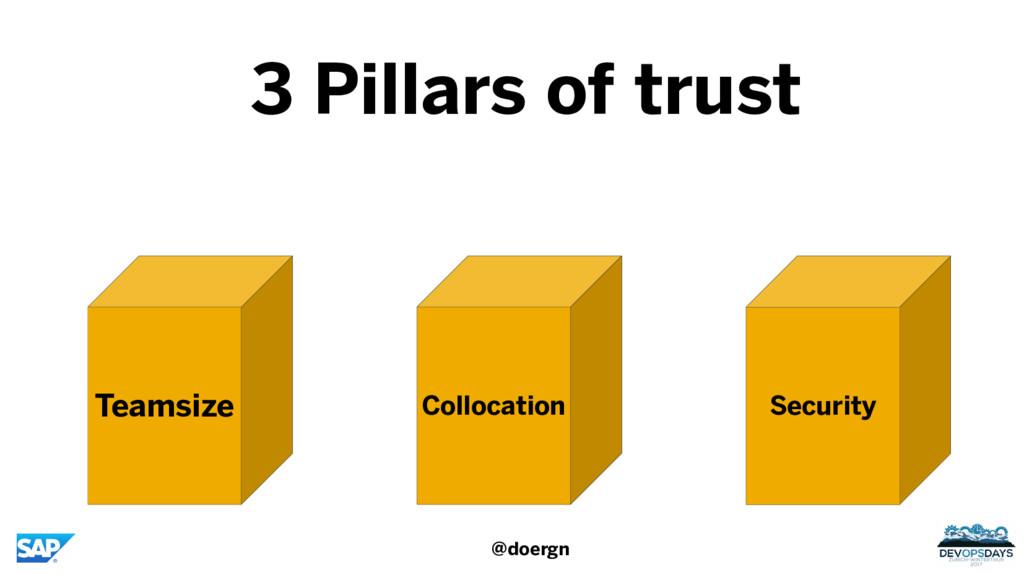 Teamsize Collocation Security 3 Pillars of trus...