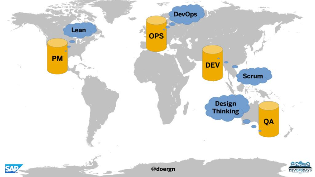 PM DEV OPS QA Lean Scrum DevOps Design Thinking...
