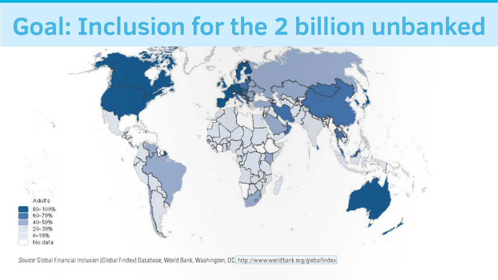 Goal: Inclusion for the 2 billion unbanked