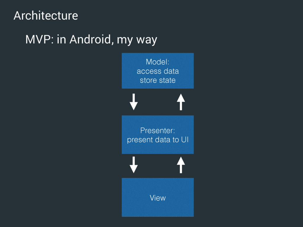 Architecture MVP: in Android, my way Model: acc...