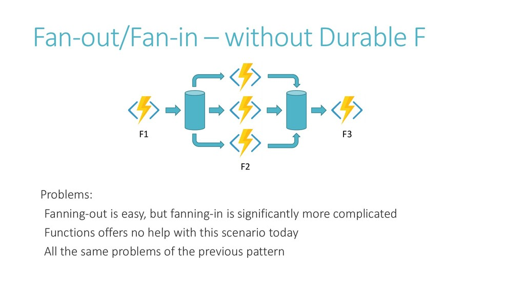 Fan-out/Fan-in – without Durable F Problems: Fa...