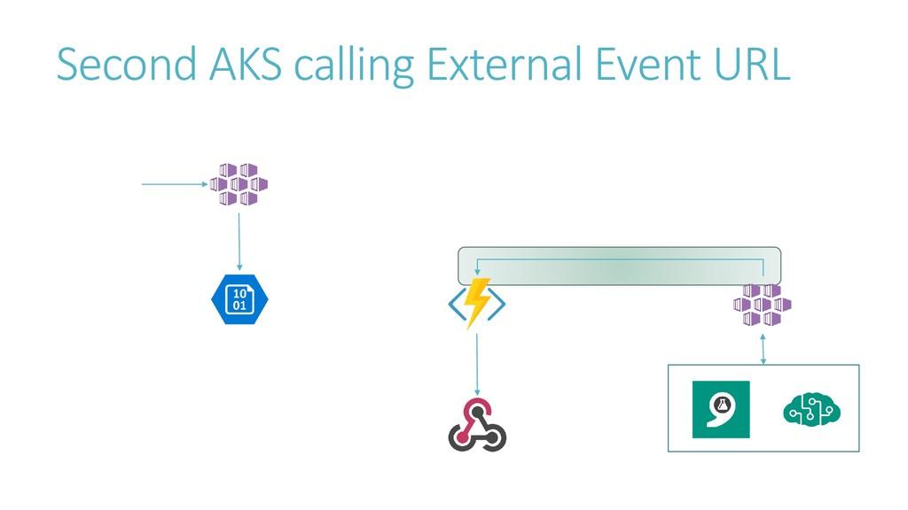 Second AKS calling External Event URL
