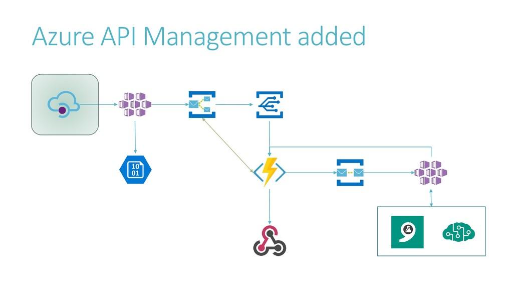 Azure API Management added
