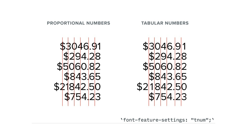 PROPORTIONAL NUMBERS TABULAR NUMBERS `font-feat...