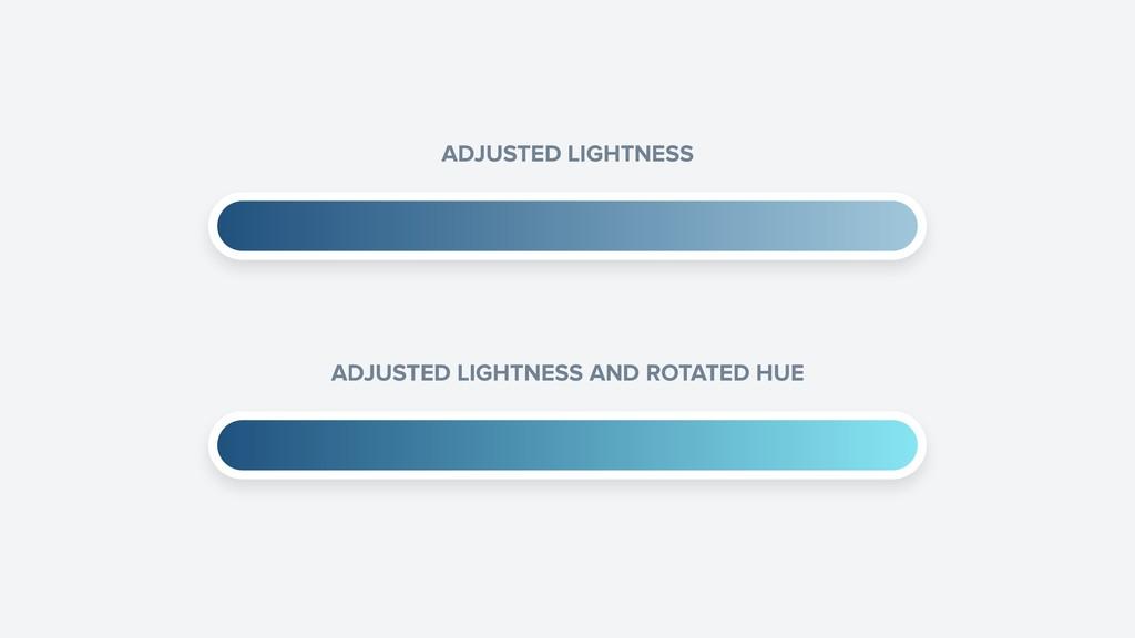 ADJUSTED LIGHTNESS ADJUSTED LIGHTNESS AND ROTAT...