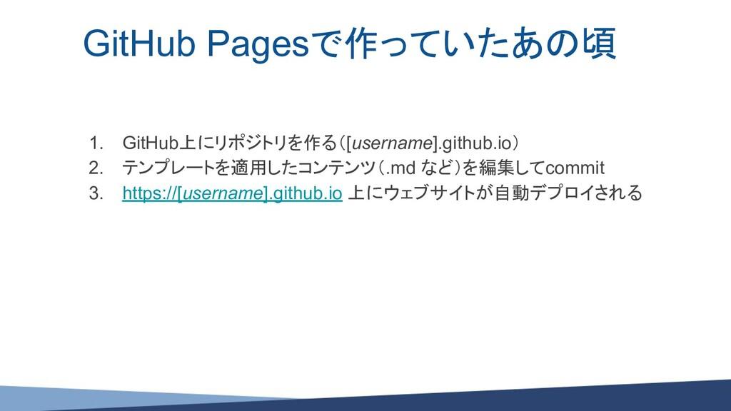 1. GitHub上にリポジトリを作る([username].github.io) 2. テン...