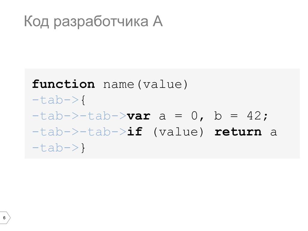 6 function name(value) -tab->{ -tab->-tab->var ...