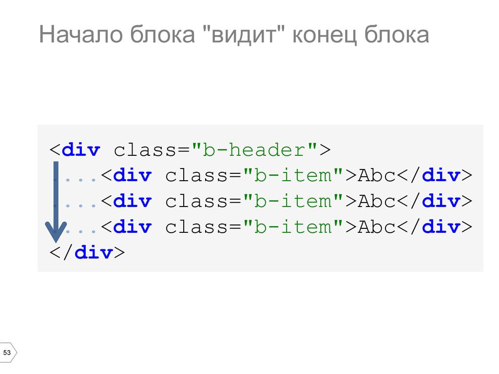 """53 <div class=""""b-header""""> ....<div class=""""b-ite..."""