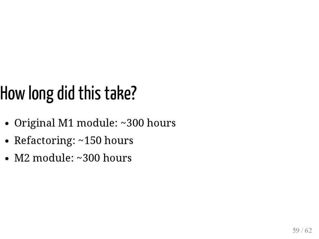 How long did this take? Original M1 module: ~30...