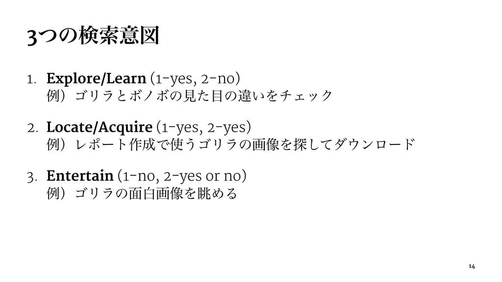 3ͭͷݕࡧҙਤ 1. Explore/Learn (1-yes, 2-no) ྫʣΰϦϥͱϘϊ...