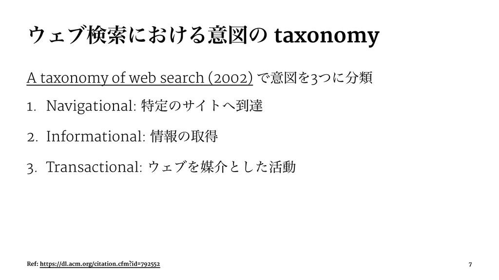 Σϒݕࡧʹ͓͚Δҙਤͷ taxonomy A taxonomy of web search ...