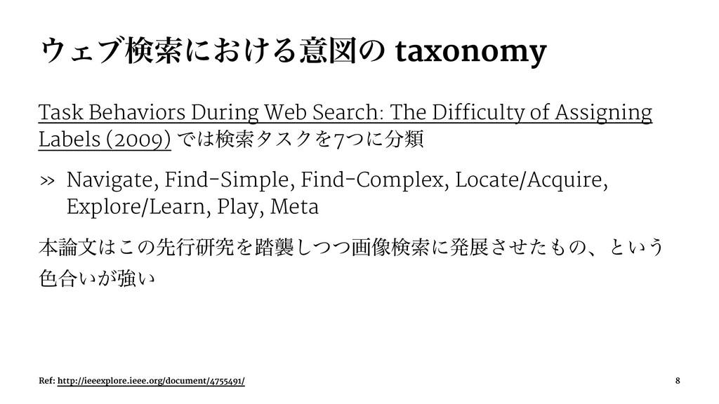 Σϒݕࡧʹ͓͚Δҙਤͷ taxonomy Task Behaviors During Web...