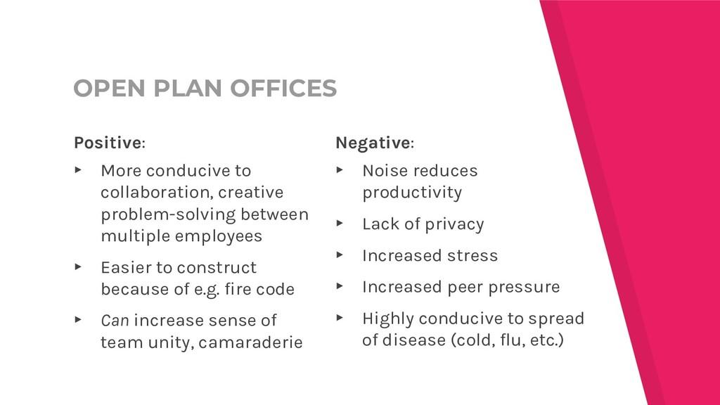 OPEN PLAN OFFICES Negative: ▸ Noise reduces pro...