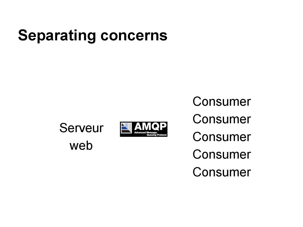 Separating concerns Serveur web Consumer Consum...