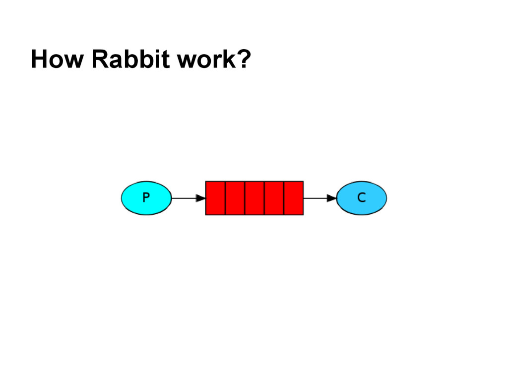 How Rabbit work?