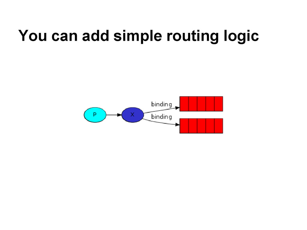 You can add simple routing logic