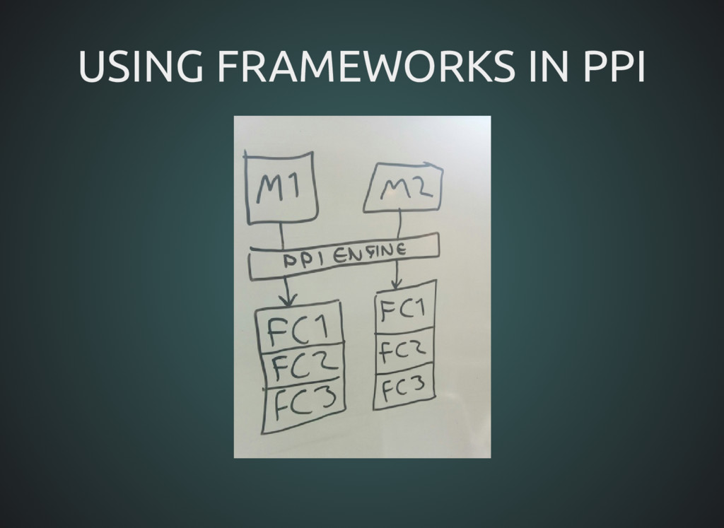 USING FRAMEWORKS IN PPI USING FRAMEWORKS IN PPI