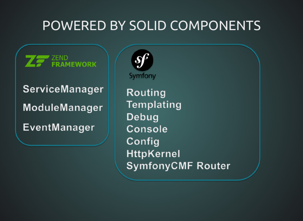 POWERED BY SOLID COMPONENTS POWERED BY SOLID CO...