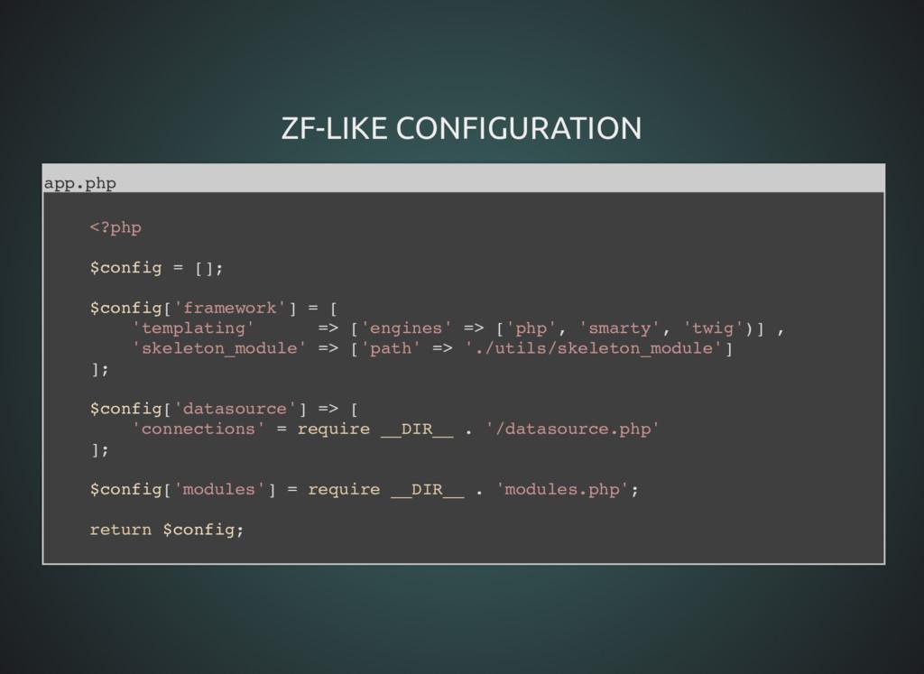ZF-LIKE CONFIGURATION ZF-LIKE CONFIGURATION app...