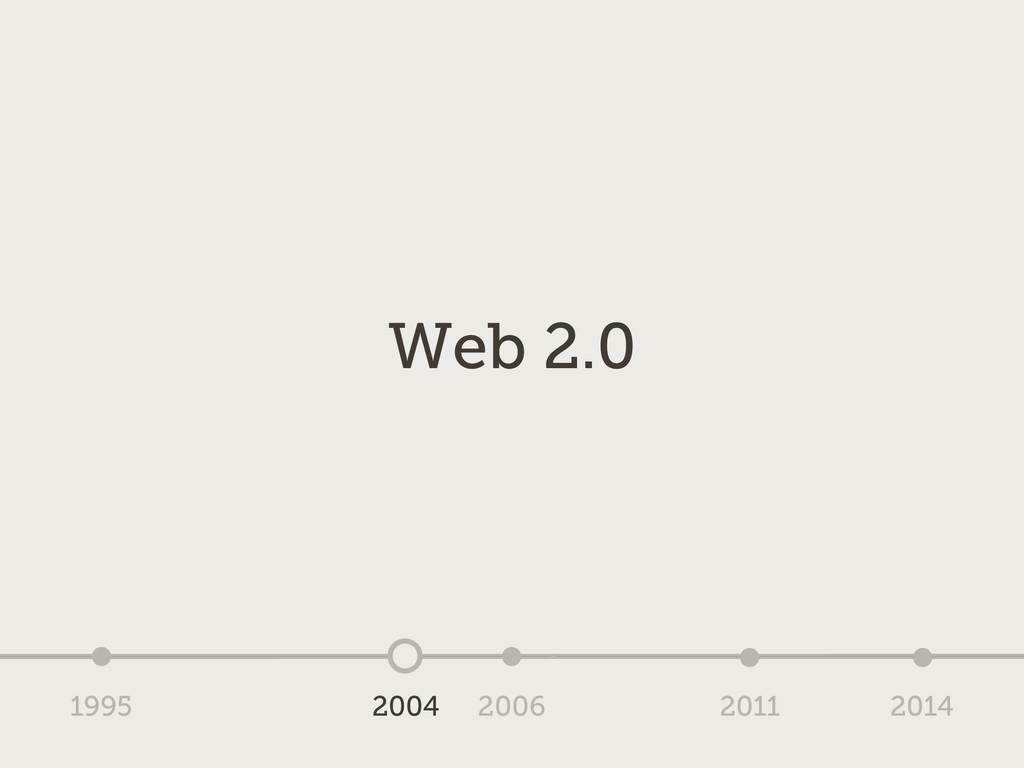 1995 2004 2006 2011 2014 Web 2.0