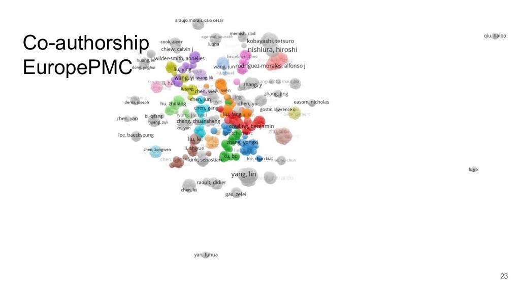 Co-authorship EuropePMC 23