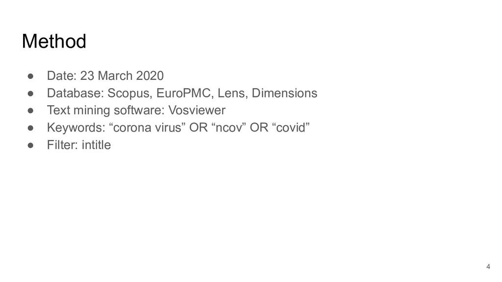 Method ● Date: 23 March 2020 ● Database: Scopus...