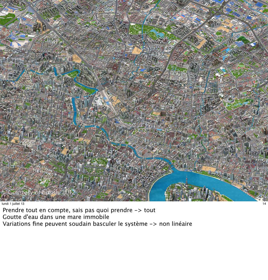 Courtesy of Edushi 2012 14 lundi 1 juillet 13 P...