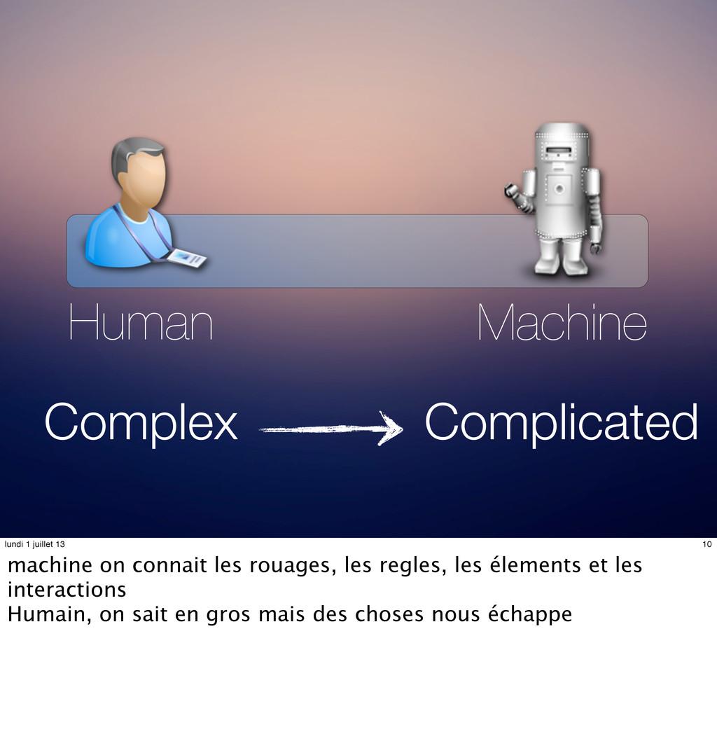Human Machine Complex Complicated 10 lundi 1 ju...