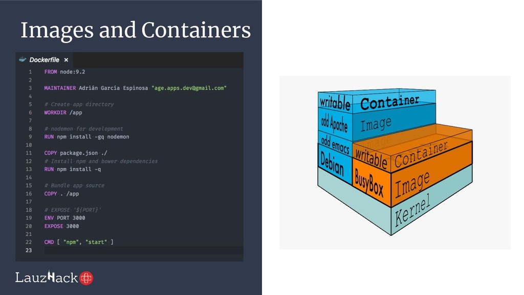 Images and Containers